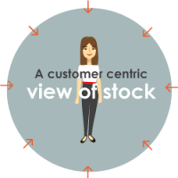 Customer centric stock and delighting your customers