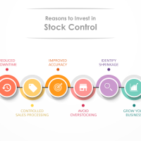 10 Reasons to Invest in Stock Control: A Checklist